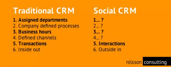 Social-CRM-game-e1361285722254